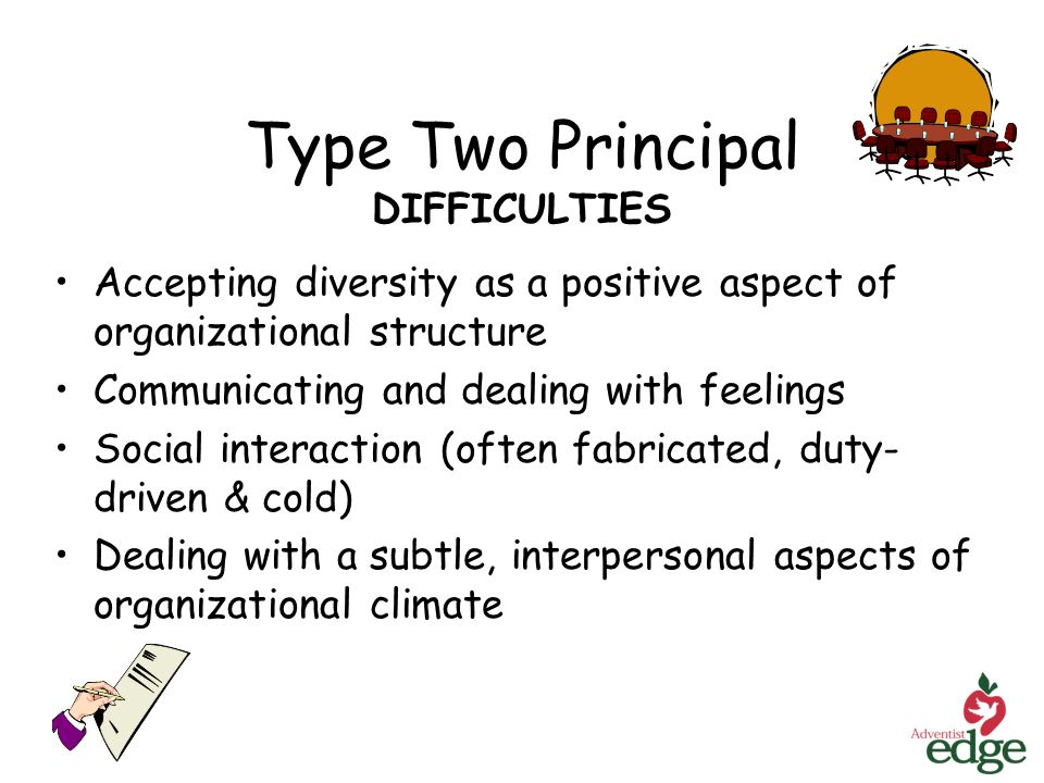Type Two Principal DIFFICULTIES Accepting diversity as a positive aspect of organizational structure Communicating and dealing with feelings Social interaction (often fabricated, duty- driven & cold) Dealing with a subtle, interpersonal aspects of organizational climate