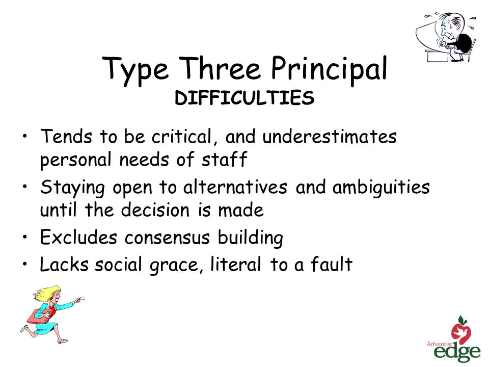 Type Three Principal DIFFICULTIES Tends to be critical, and underestimates personal needs of staff Staying open to alternatives and ambiguities until the decision is made Excludes consensus building Lacks social grace, literal to a fault