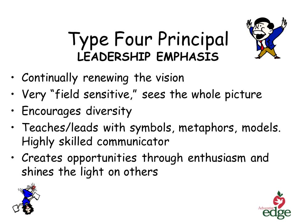 Type Four Principal LEADERSHIP EMPHASIS Continually renewing the vision Very field sensitive, sees the whole picture Encourages diversity Teaches/leads with symbols, metaphors, models.