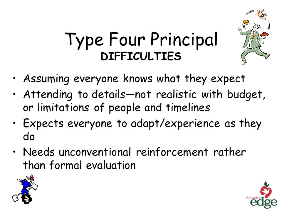 Type Four Principal DIFFICULTIES Assuming everyone knows what they expect Attending to detailsnot realistic with budget, or limitations of people and timelines Expects everyone to adapt/experience as they do Needs unconventional reinforcement rather than formal evaluation