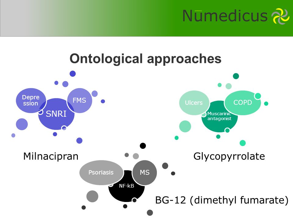 Ontological approaches SNRI Depre ssion FMS Milnacipran Glycopyrrolate BG-12 (dimethyl fumarate)