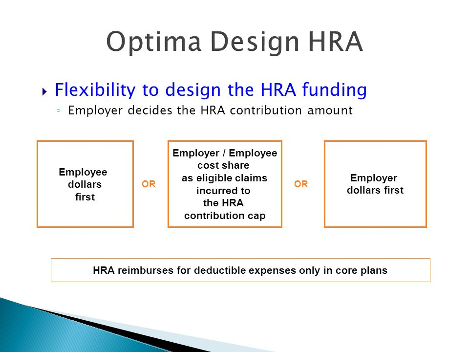 Employee dollars first Employer / Employee cost share as eligible claims incurred to the HRA contribution cap Employer dollars first OR HRA reimburses for deductible expenses only in core plans Optima Design HRA Flexibility to design the HRA funding Employer decides the HRA contribution amount