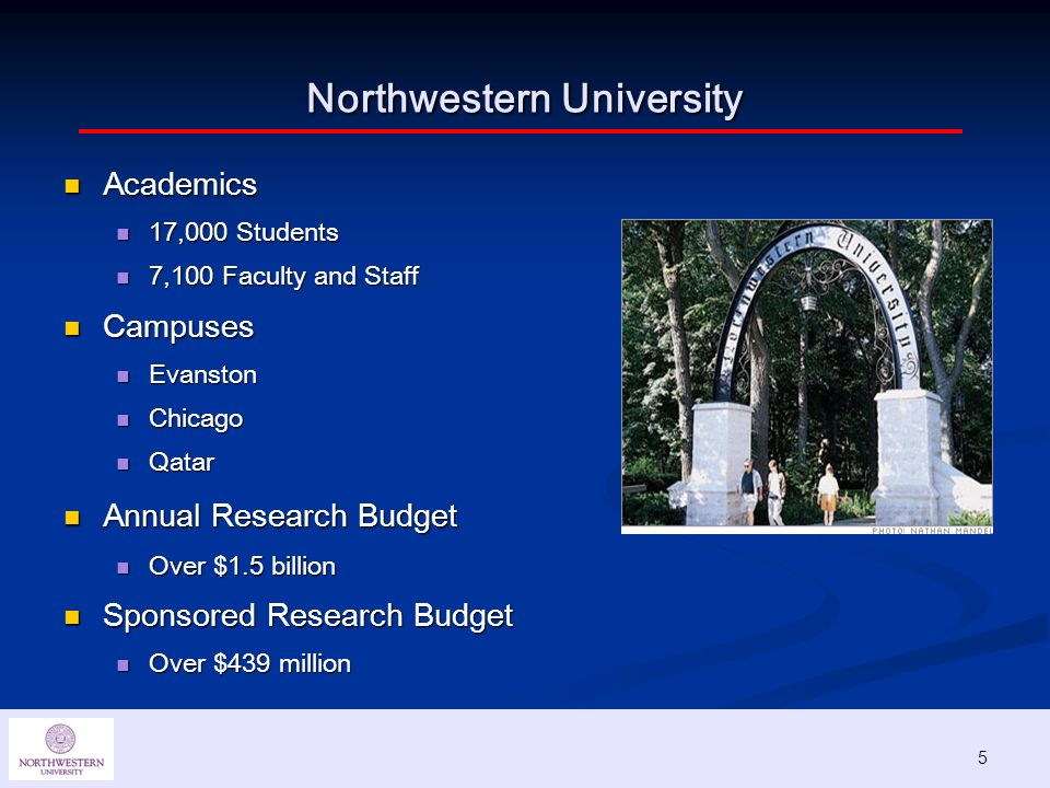 5 Northwestern University Academics Academics 17,000 Students 17,000 Students 7,100 Faculty and Staff 7,100 Faculty and Staff Campuses Campuses Evanston Evanston Chicago Chicago Qatar Qatar Annual Research Budget Annual Research Budget Over $1.5 billion Over $1.5 billion Sponsored Research Budget Sponsored Research Budget Over $439 million Over $439 million