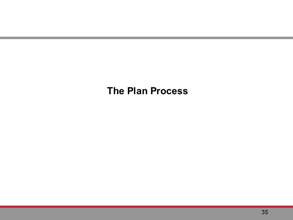 35 The Plan Process