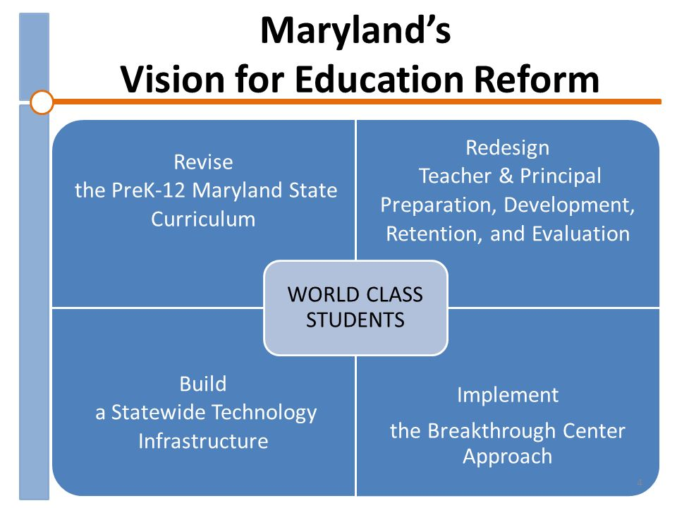 Marylands Vision for Education Reform Revise the PreK-12 Maryland State Curriculum Redesign Teacher & Principal Preparation, Development, Retention, and Evaluation Build a Statewide Technology Infrastructure Implement the Breakthrough Center Approach WORLD CLASS STUDENTS 4