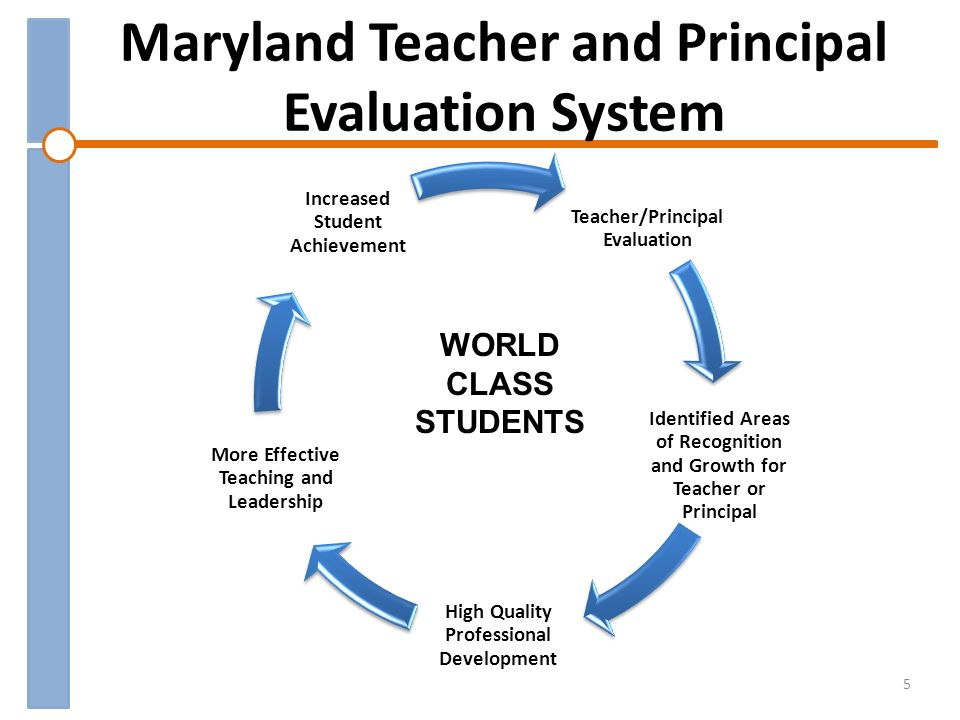 Maryland Teacher and Principal Evaluation System Teacher/Principal Evaluation Identified Areas of Recognition and Growth for Teacher or Principal High Quality Professional Development More Effective Teaching and Leadership Increased Student Achievement 5 WORLD CLASS STUDENTS
