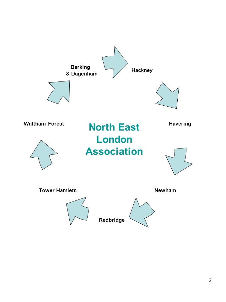 2 Hackney Havering Newham Redbridge Tower Hamlets Waltham Forest Barking & Dagenham North East London Association
