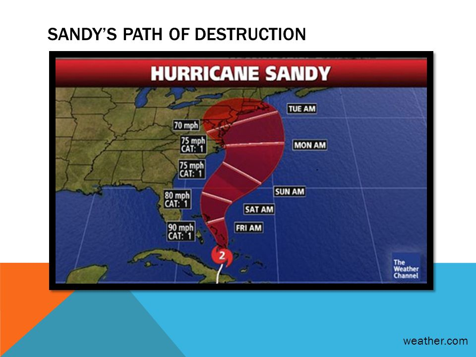 SANDYS PATH OF DESTRUCTION weather.com