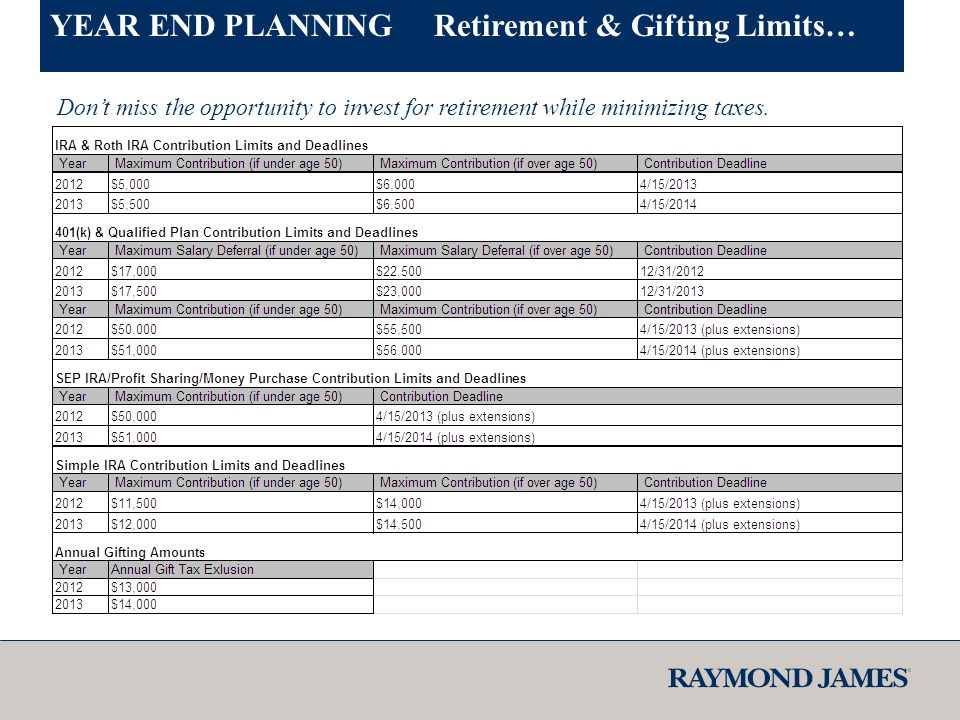 Dont miss the opportunity to invest for retirement while minimizing taxes.