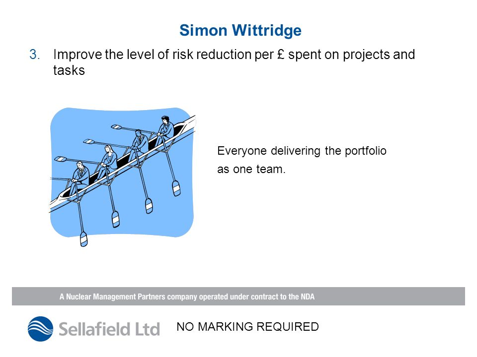 Simon Wittridge 3.Improve the level of risk reduction per £ spent on projects and tasks Everyone delivering the portfolio as one team.