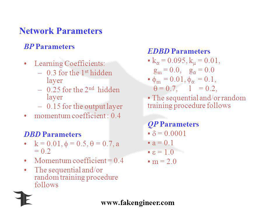 BP Parameters Learning Coefficients: –0.3 for the 1 st hidden layer –0.25 for the 2 nd hidden layer –0.15 for the output layer momentum coefficient : 0.4 DBD Parameters k = 0.01, = 0.5, = 0.7, a = 0.2 Momentum coefficient = 0.4 The sequential and/or random training procedure follows EDBD Parameters k = 0.095, k = 0.01, g m = 0.0, g = 0.0 m = 0.01, = 0.1, = 0.7, l = 0.2, The sequential and/or random training procedure follows QP Parameters = a = 0.1 = 1.0 m = 2.0 Network Parameters