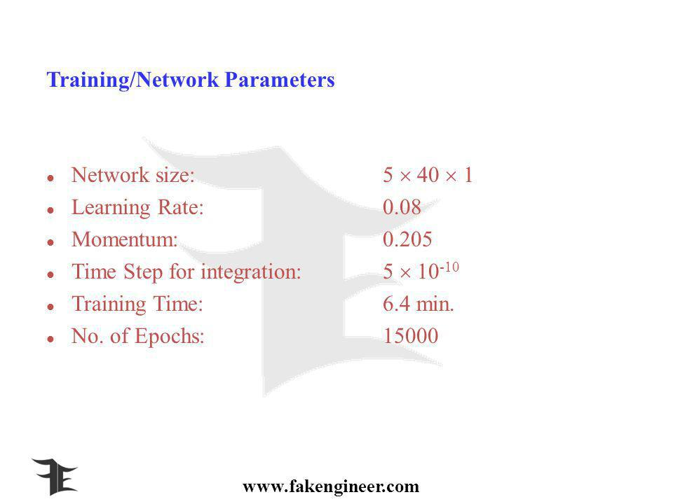 Network size: Learning Rate: 0.08 Momentum: Time Step for integration: Training Time: 6.4 min.