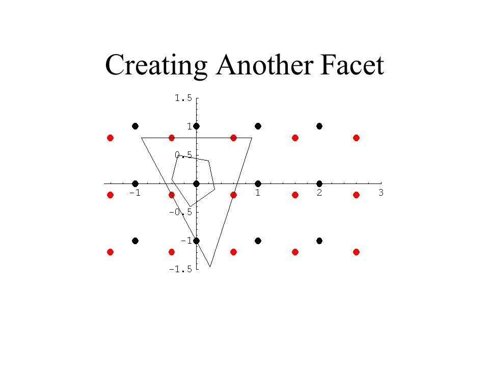 Creating Another Facet