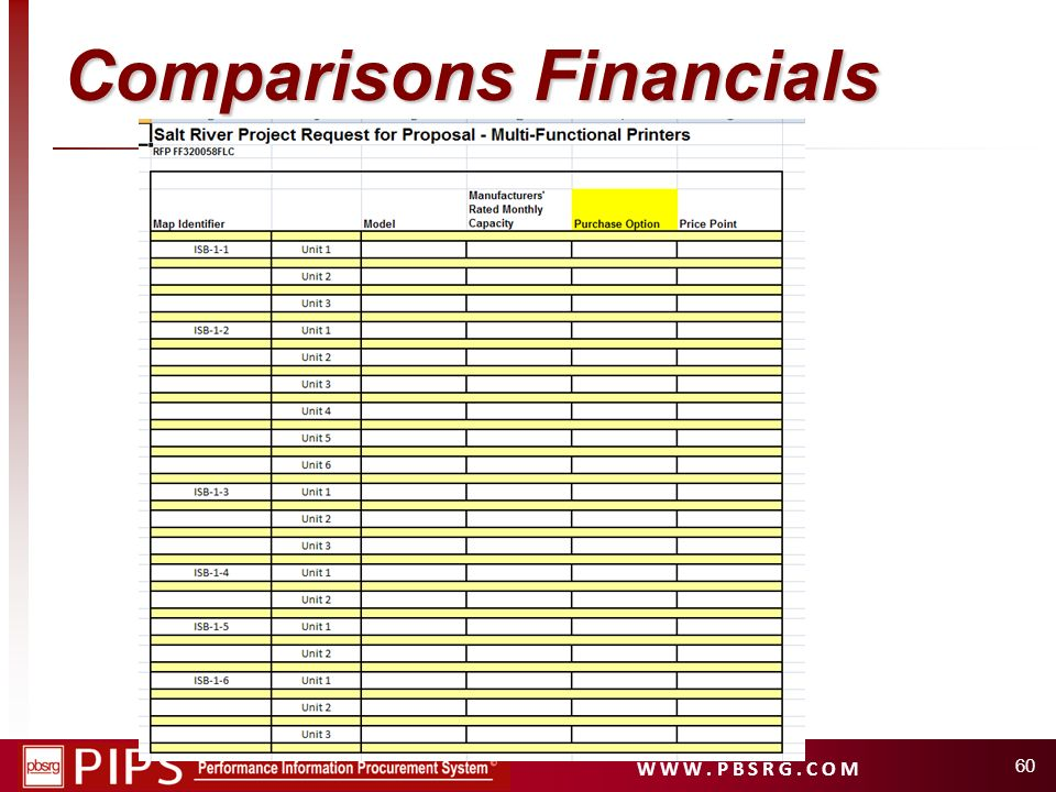 W W W. P B S R G. C O M Comparisons Financials 60