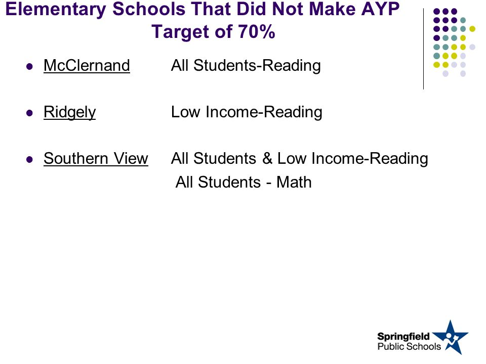 Elementary Schools That Did Not Make AYP Target of 70% McClernandAll Students-Reading RidgelyLow Income-Reading Southern ViewAll Students & Low Income-Reading All Students - Math