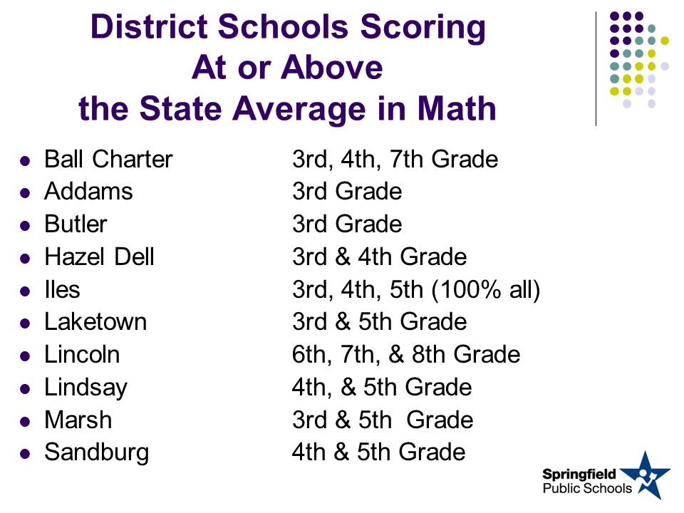District Schools Scoring At or Above the State Average in Math Ball Charter3rd, 4th, 7th Grade Addams3rd Grade Butler3rd Grade Hazel Dell3rd & 4th Grade Iles3rd, 4th, 5th (100% all) Laketown3rd & 5th Grade Lincoln6th, 7th, & 8th Grade Lindsay4th, & 5th Grade Marsh3rd & 5th Grade Sandburg4th & 5th Grade
