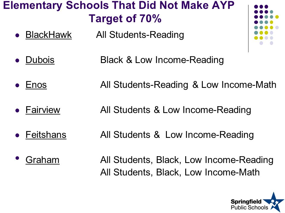 Elementary Schools That Did Not Make AYP Target of 70% BlackHawk All Students-Reading DuboisBlack & Low Income-Reading EnosAll Students-Reading & Low Income-Math FairviewAll Students & Low Income-Reading Feitshans All Students & Low Income-Reading GrahamAll Students, Black, Low Income-Reading All Students, Black, Low Income-Math