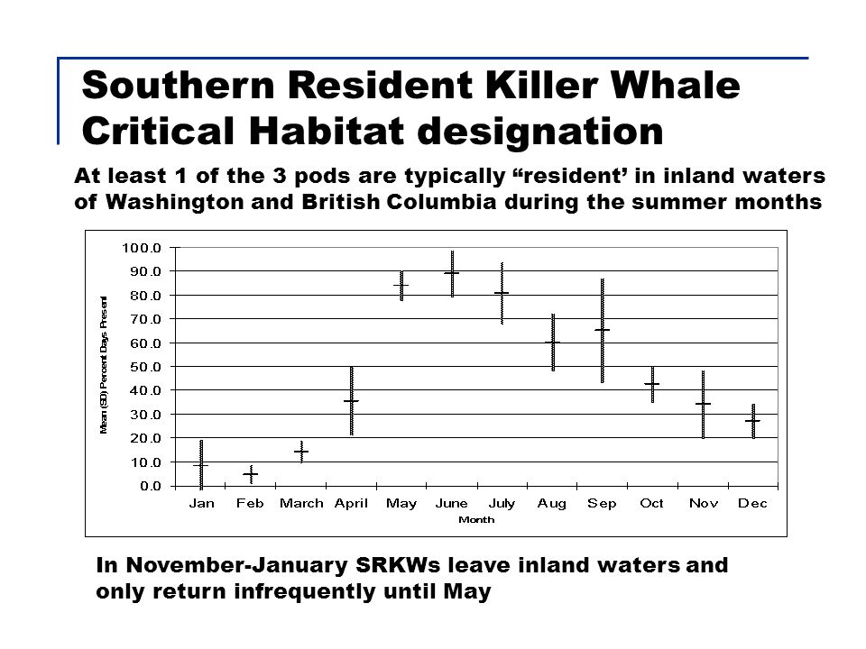 Using moored passive acoustic recorders to assess seasonal occurrence and movements of Southern Resident Killer Whales in US coastal waters Brad Hanson Candice Emmons Jeffrey Nystuen Marc Lammers Marc Lammers