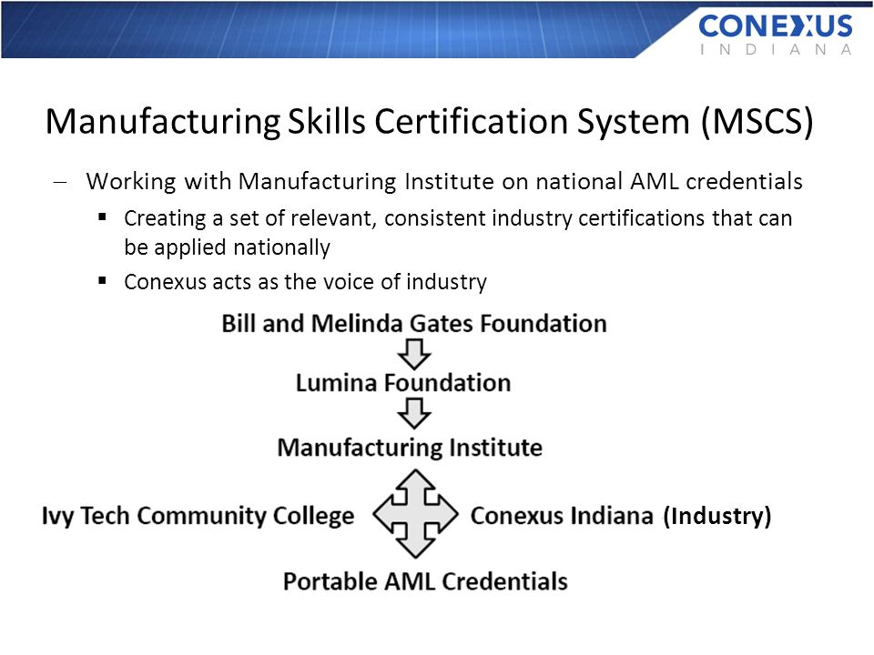 Manufacturing Skills Certification System (MSCS) Working with Manufacturing Institute on national AML credentials Creating a set of relevant, consistent industry certifications that can be applied nationally Conexus acts as the voice of industry (Industry)