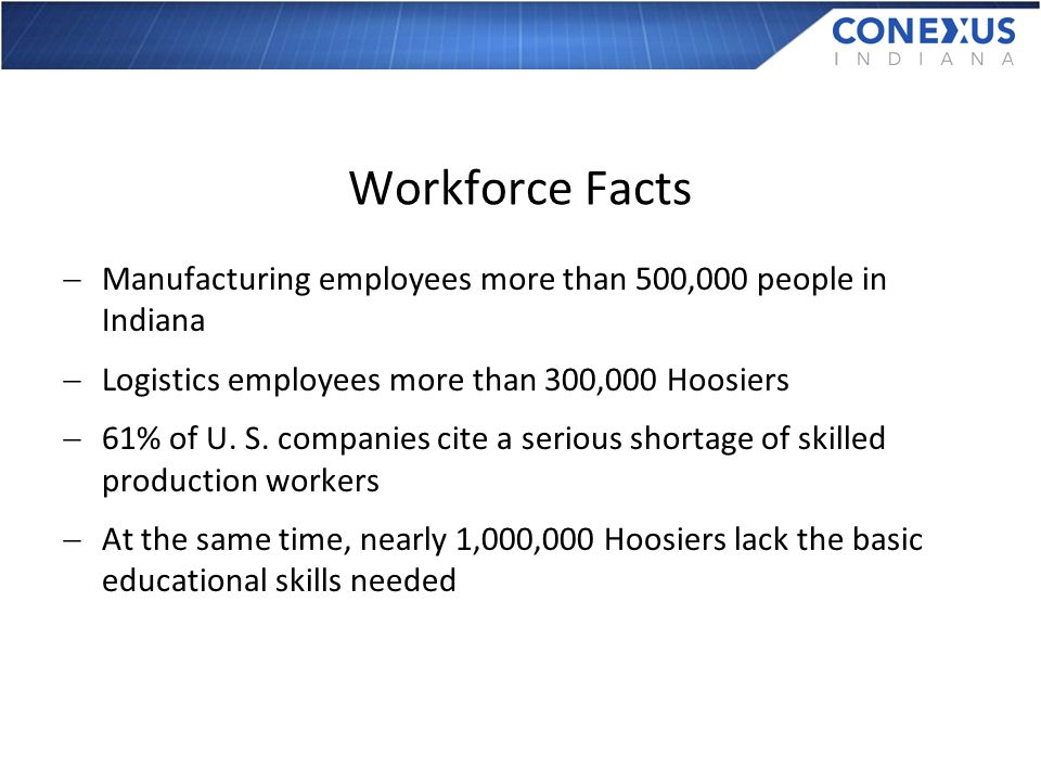 Workforce Facts Manufacturing employees more than 500,000 people in Indiana Logistics employees more than 300,000 Hoosiers 61% of U.