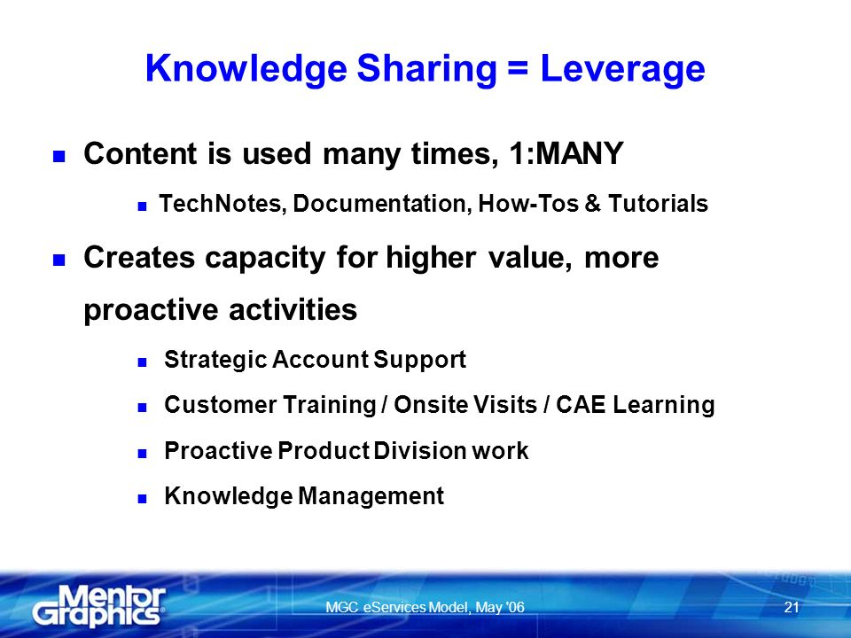 MGC eServices Model, May 0621 Knowledge Sharing = Leverage n Content is used many times, 1:MANY n TechNotes, Documentation, How-Tos & Tutorials n Creates capacity for higher value, more proactive activities n Strategic Account Support n Customer Training / Onsite Visits / CAE Learning n Proactive Product Division work n Knowledge Management