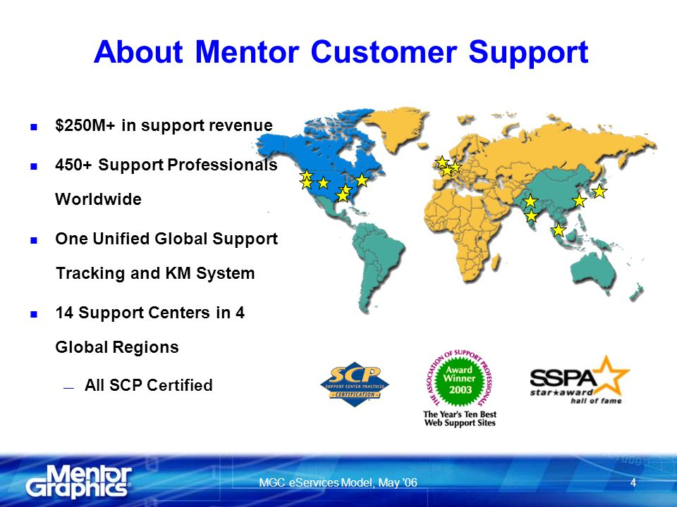 MGC eServices Model, May 064 n $250M+ in support revenue n 450+ Support Professionals Worldwide n One Unified Global Support Tracking and KM System n 14 Support Centers in 4 Global Regions All SCP Certified About Mentor Customer Support