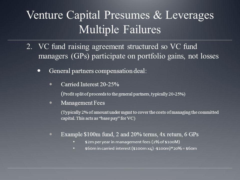 Venture Capital Model Presumes Leverages Multiple Failures 1s