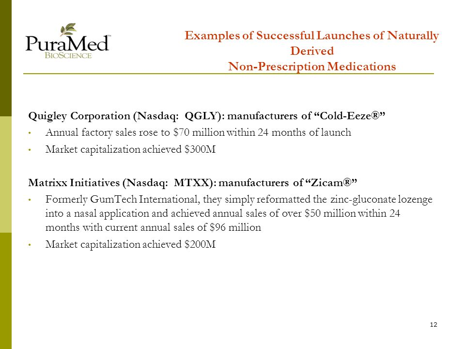 12 Examples of Successful Launches of Naturally Derived Non-Prescription Medications Quigley Corporation (Nasdaq: QGLY): manufacturers of Cold-Eeze® Annual factory sales rose to $70 million within 24 months of launch Market capitalization achieved $300M Matrixx Initiatives (Nasdaq: MTXX): manufacturers of Zicam® Formerly GumTech International, they simply reformatted the zinc-gluconate lozenge into a nasal application and achieved annual sales of over $50 million within 24 months with current annual sales of $96 million Market capitalization achieved $200M