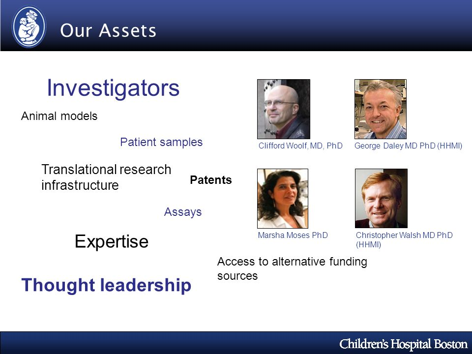 Our Assets Investigators Patient samples Assays Thought leadership Patents Access to alternative funding sources Translational research infrastructure Animal models Expertise George Daley MD PhD (HHMI) Marsha Moses PhD Clifford Woolf, MD, PhD Christopher Walsh MD PhD (HHMI)
