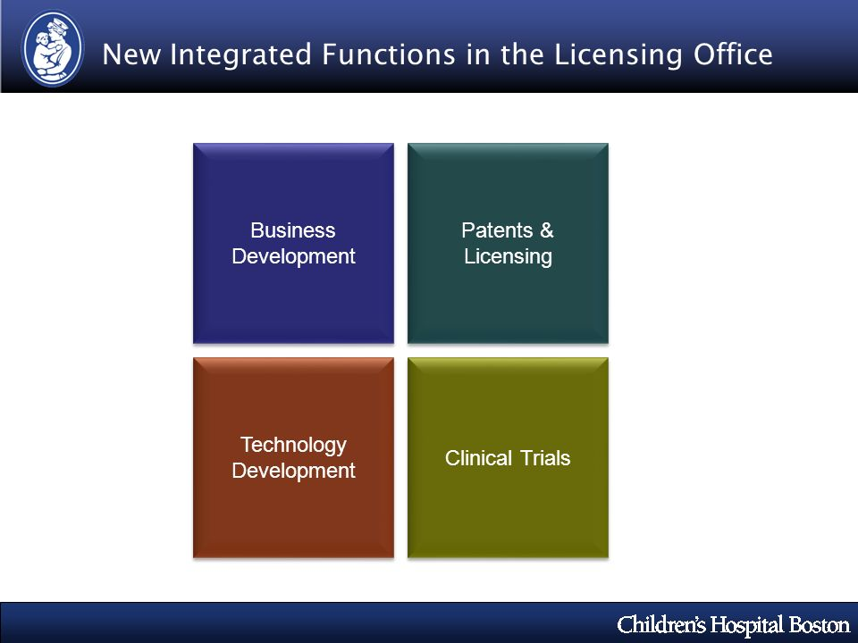 New Integrated Functions in the Licensing Office Business Development Patents & Licensing Technology Development Clinical Trials