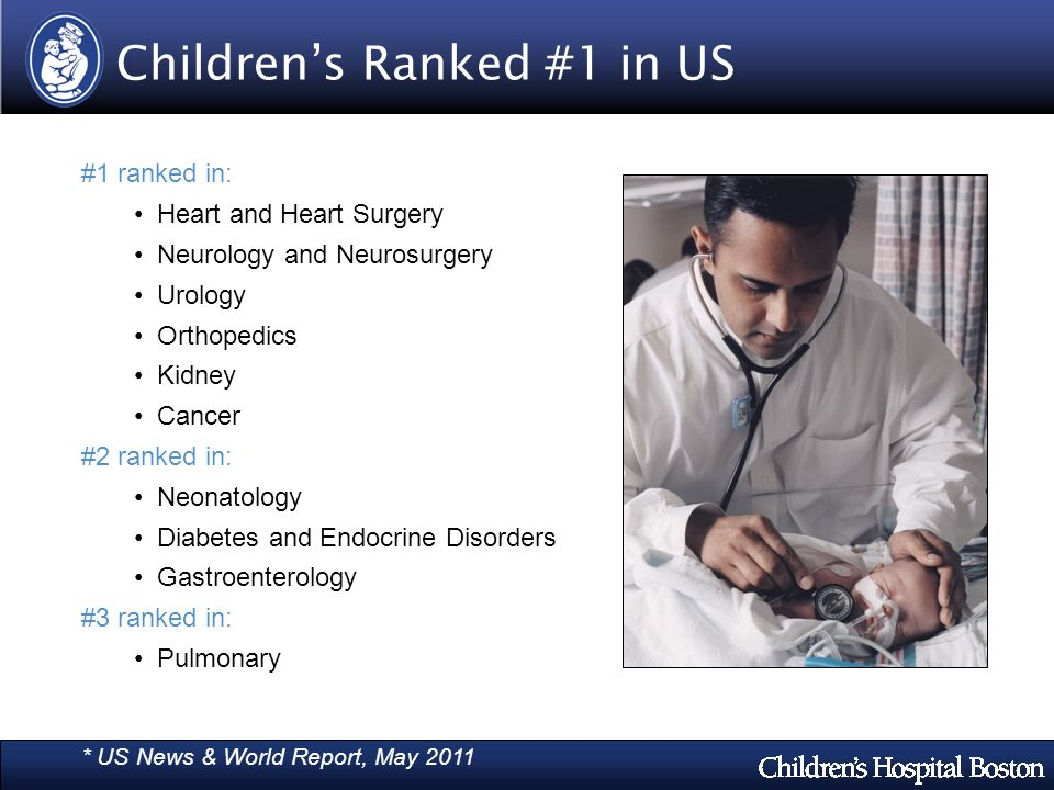 Childrens Ranked #1 in US #1 ranked in: Heart and Heart Surgery Neurology and Neurosurgery Urology Orthopedics Kidney Cancer #2 ranked in: Neonatology Diabetes and Endocrine Disorders Gastroenterology #3 ranked in: Pulmonary * US News & World Report, May 2011