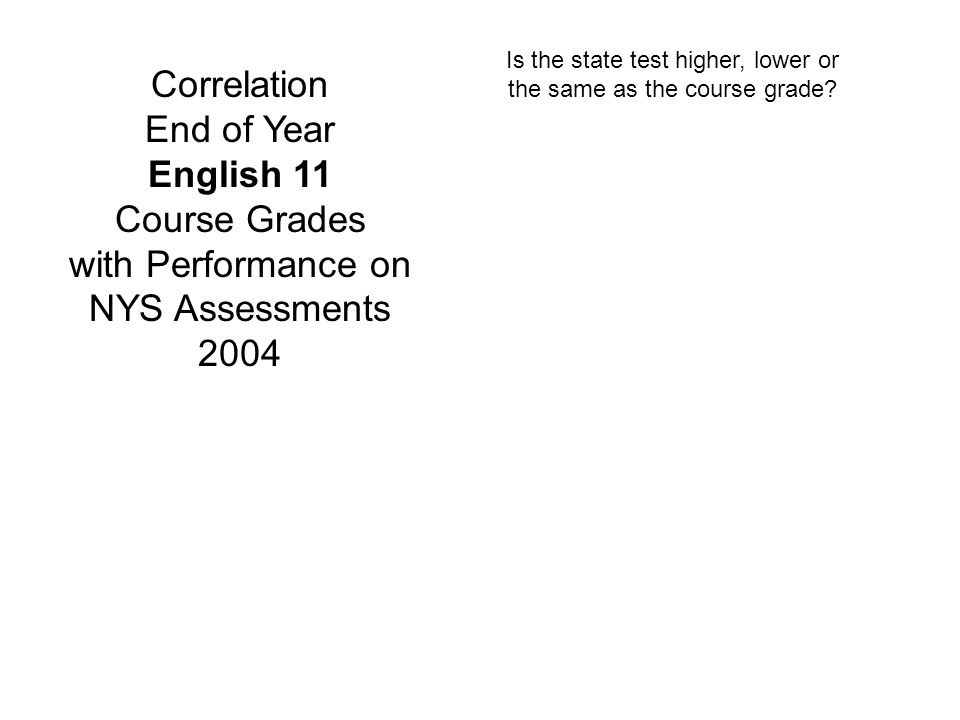 Correlation End of Year English 11 Course Grades with Performance on NYS Assessments 2004 Is the state test higher, lower or the same as the course grade