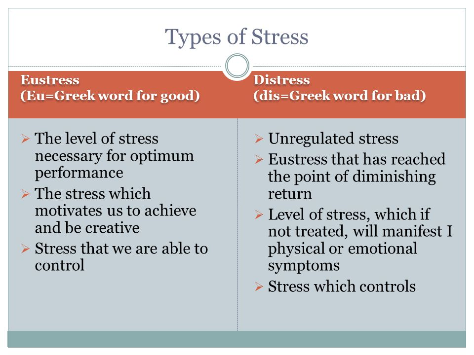 Eustress (Eu=Greek word for good) Distress (dis=Greek word for bad) The level of stress necessary for optimum performance The stress which motivates us to achieve and be creative Stress that we are able to control Unregulated stress Eustress that has reached the point of diminishing return Level of stress, which if not treated, will manifest I physical or emotional symptoms Stress which controls Types of Stress