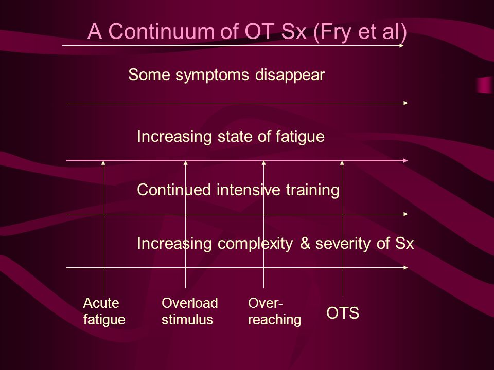 Some symptoms disappear Increasing state of fatigue Continued intensive training Increasing complexity & severity of Sx Acute fatigue Overload stimulus Over- reaching OTS A Continuum of OT Sx (Fry et al)