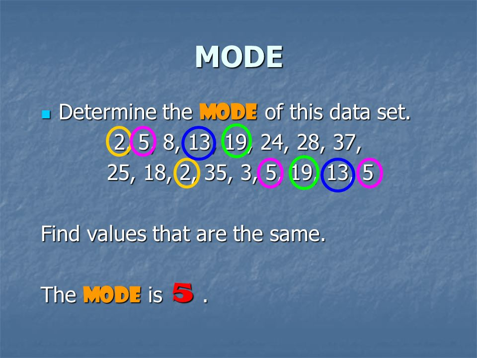 MODE The mode is the data item that occurs the most often.