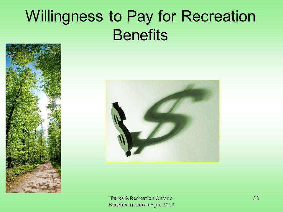 Parks & Recreation Ontario Benefits Research April Willingness to Pay for Recreation Benefits