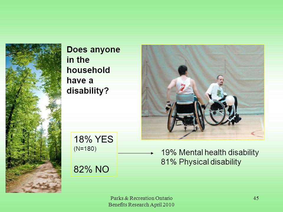 Parks & Recreation Ontario Benefits Research April Does anyone in the household have a disability.