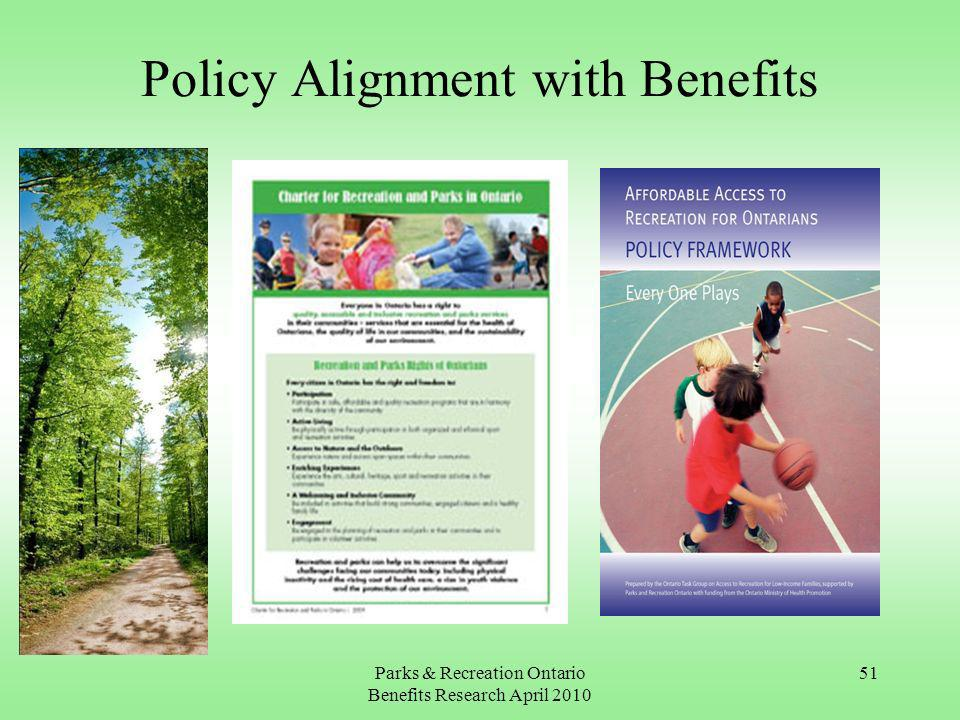 Parks & Recreation Ontario Benefits Research April Policy Alignment with Benefits
