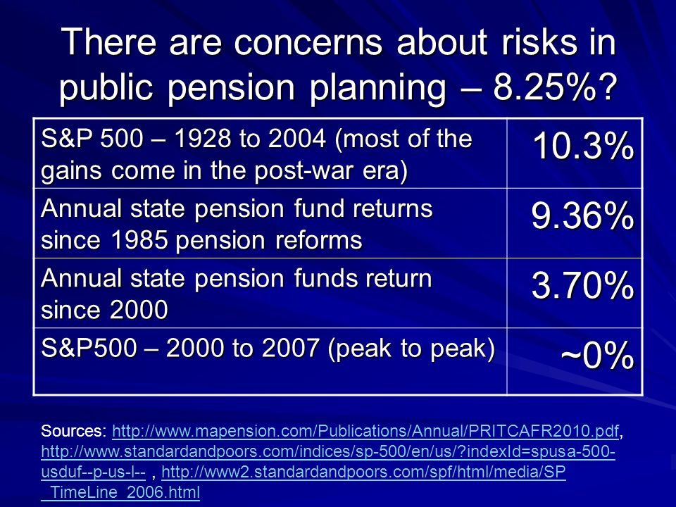 There are concerns about risks in public pension planning – 8.25%.
