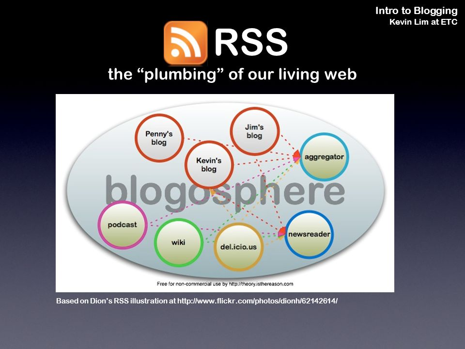 Intro to Blogging Kevin Lim at ETC Text Based on Dions RSS illustration at http://www.flickr.com/photos/dionh/62142614/ RSS the plumbing of our living web