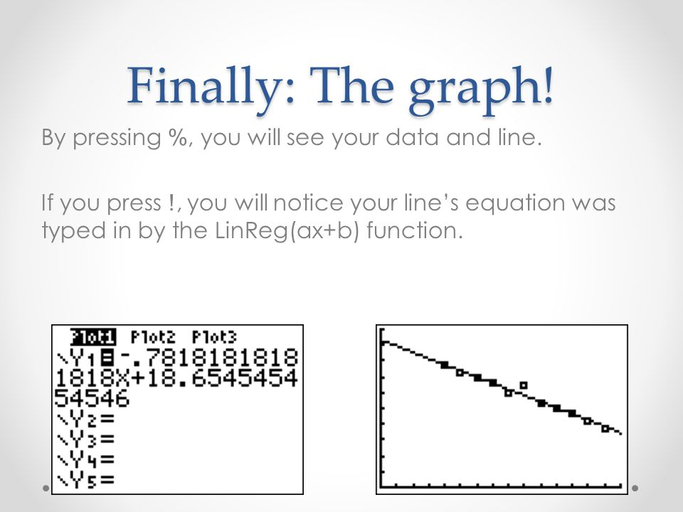 Finally: The graph. By pressing %, you will see your data and line.