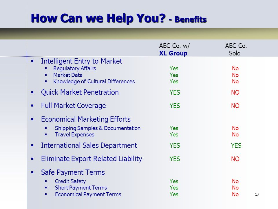 17 How Can we Help You. - Benefits ABC Co. w/ABC Co.
