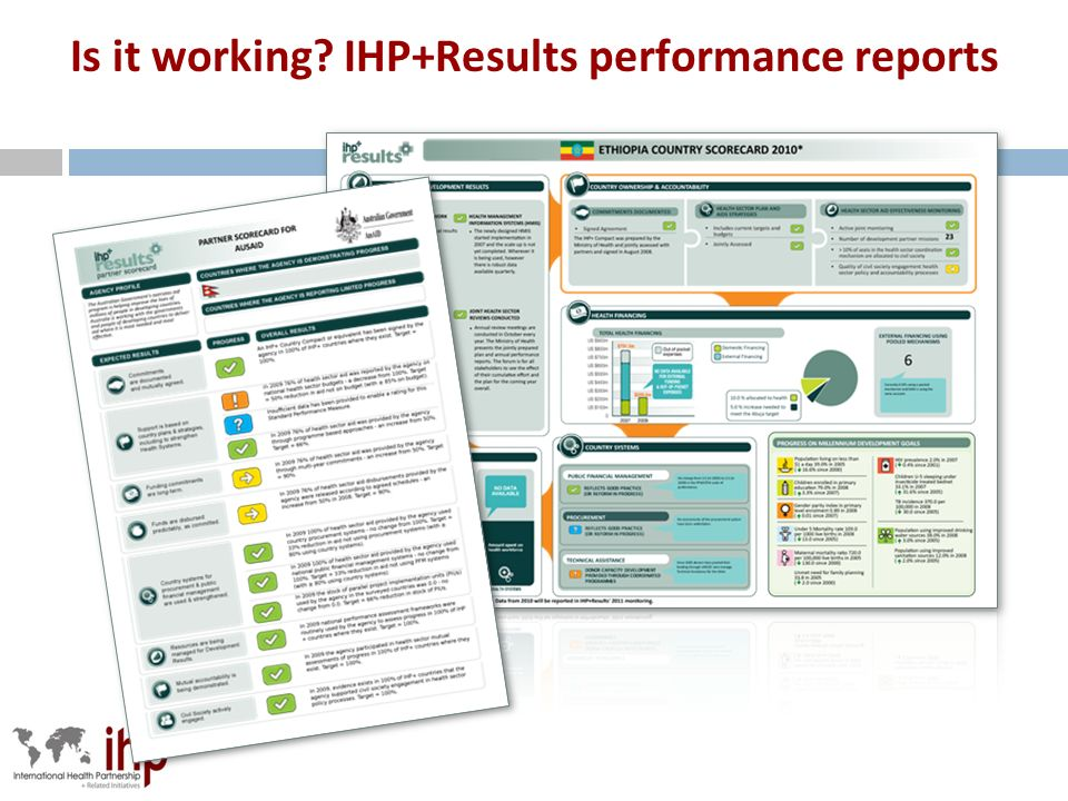 Is it working IHP+Results performance reports