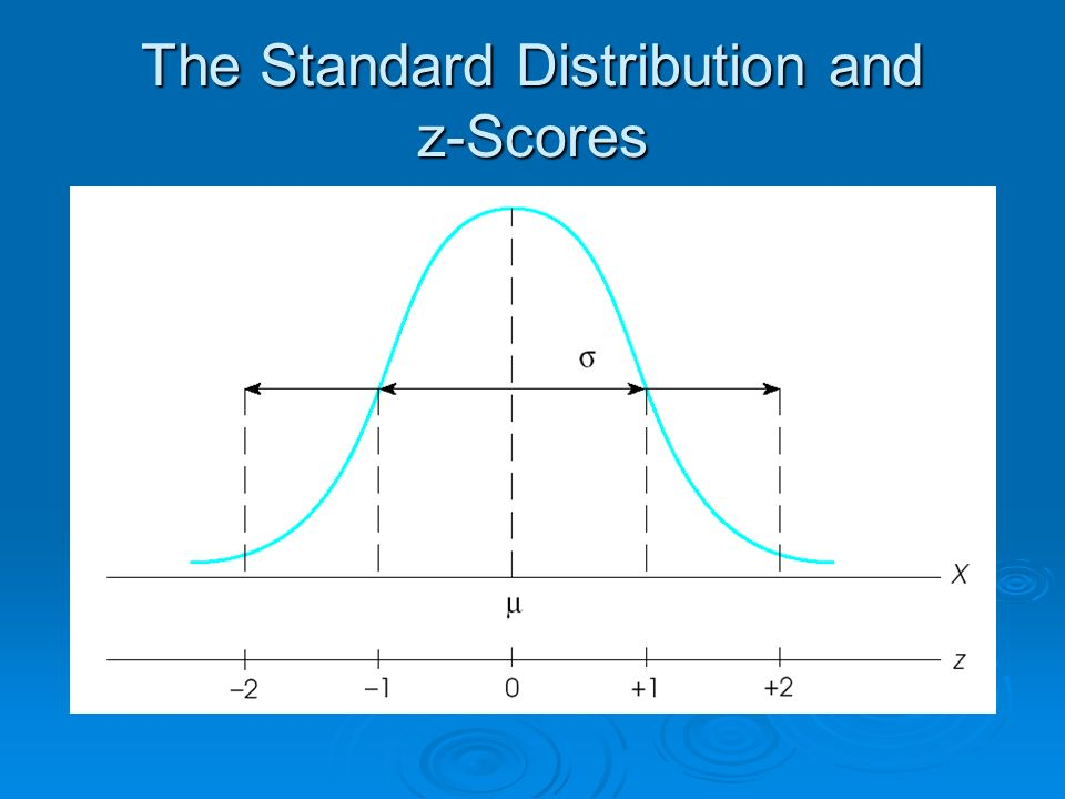 The Standard Distribution and z-Scores
