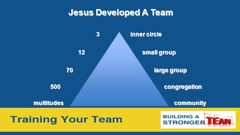 Jesus Developed A Team multitudes community congregation large group small group inner circle
