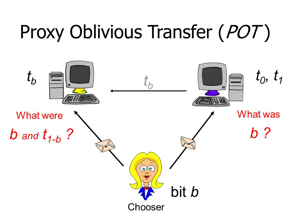 Proxy Oblivious Transfer (POT ) tbtb What was b . Chooser bit b What were b and t 1-b .