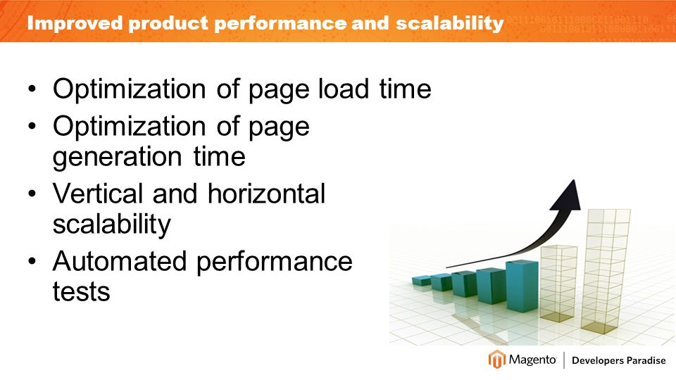 Improved product performance and scalability Optimization of page load time Optimization of page generation time Vertical and horizontal scalability Automated performance tests