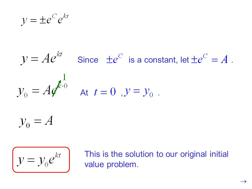 At,. This is the solution to our original initial value problem.