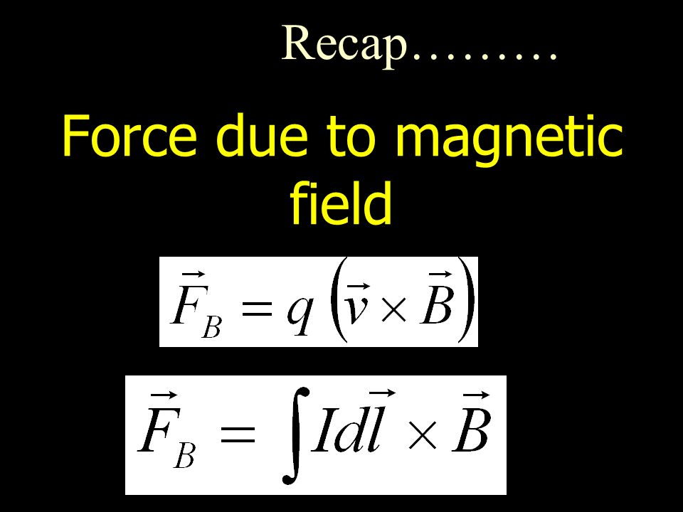 Force due to magnetic field Recap………