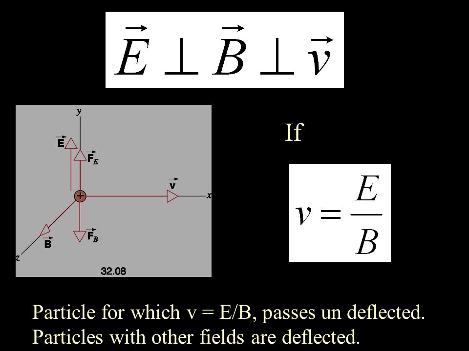 Particle for which v = E/B, passes un deflected. Particles with other fields are deflected. If